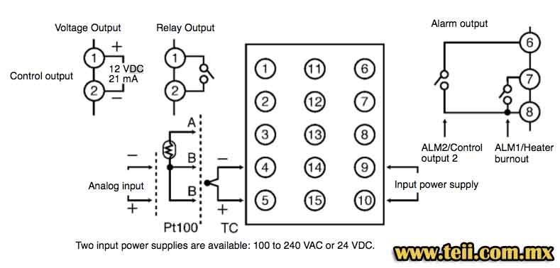 Diagram For Si Wiring Diagram And Fuse Box
